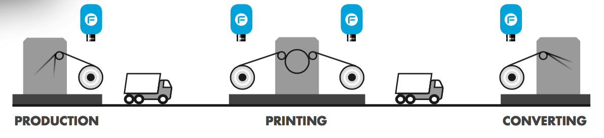 Print Quality Inspection Process